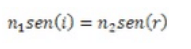 macetes fórmulas de fisica